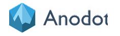 Anodot turn on 2fa