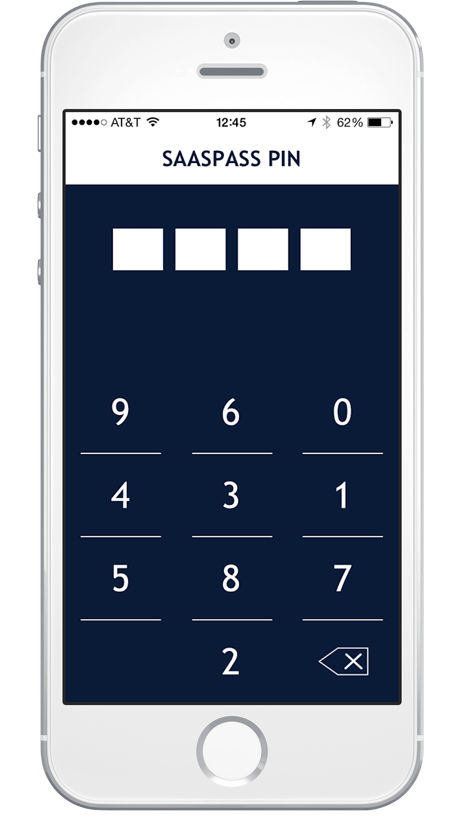 Scrambled Keypad Single Sign On SSO Two Factor Authentication Secure